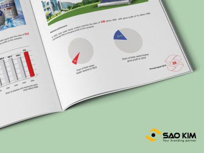 3 yếu tố quan trọng doanh nghiệp cần chú ý khi xây dựng báo cáo thường niên
